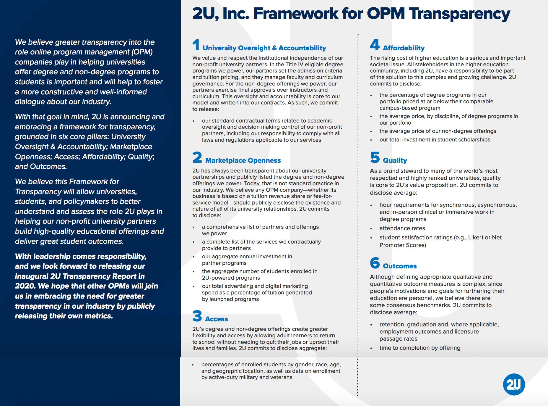 2U aportará más información sobre sus actividades, a medida que hace frente a un creciente escrutinio público